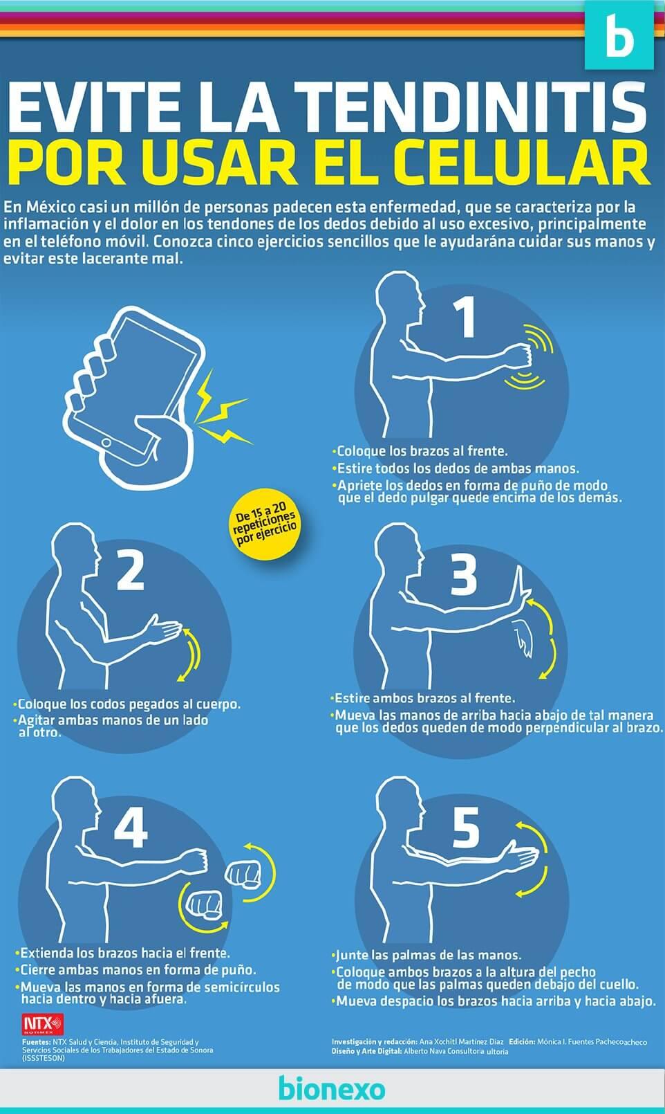 Infografía sobre Medicina