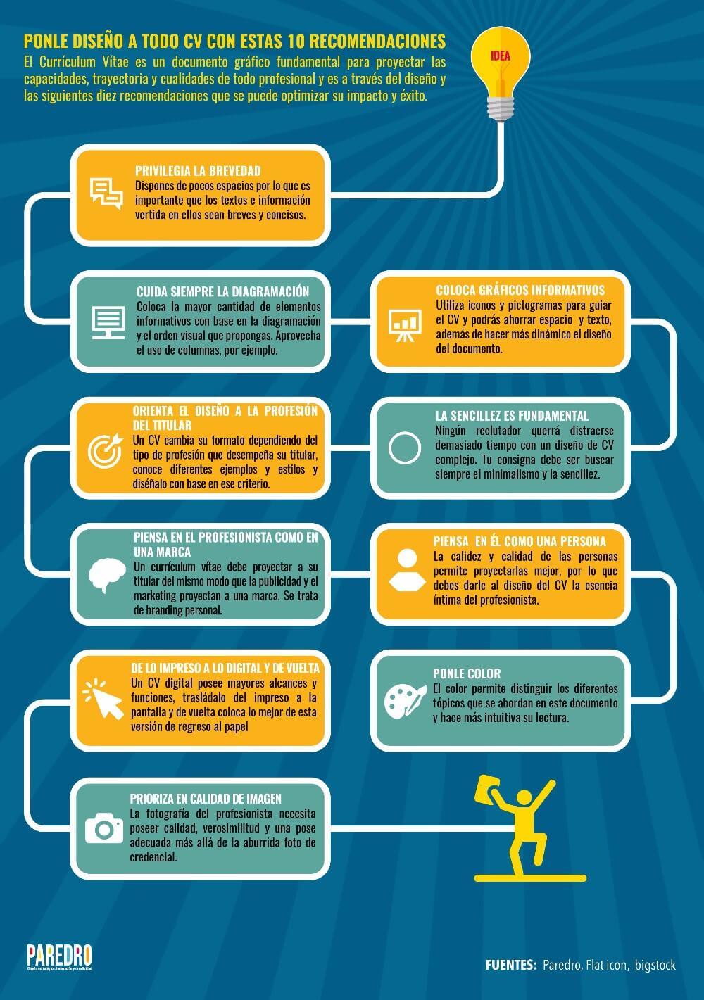 Infografía] 10 elementos de diseño para un gran Currículum