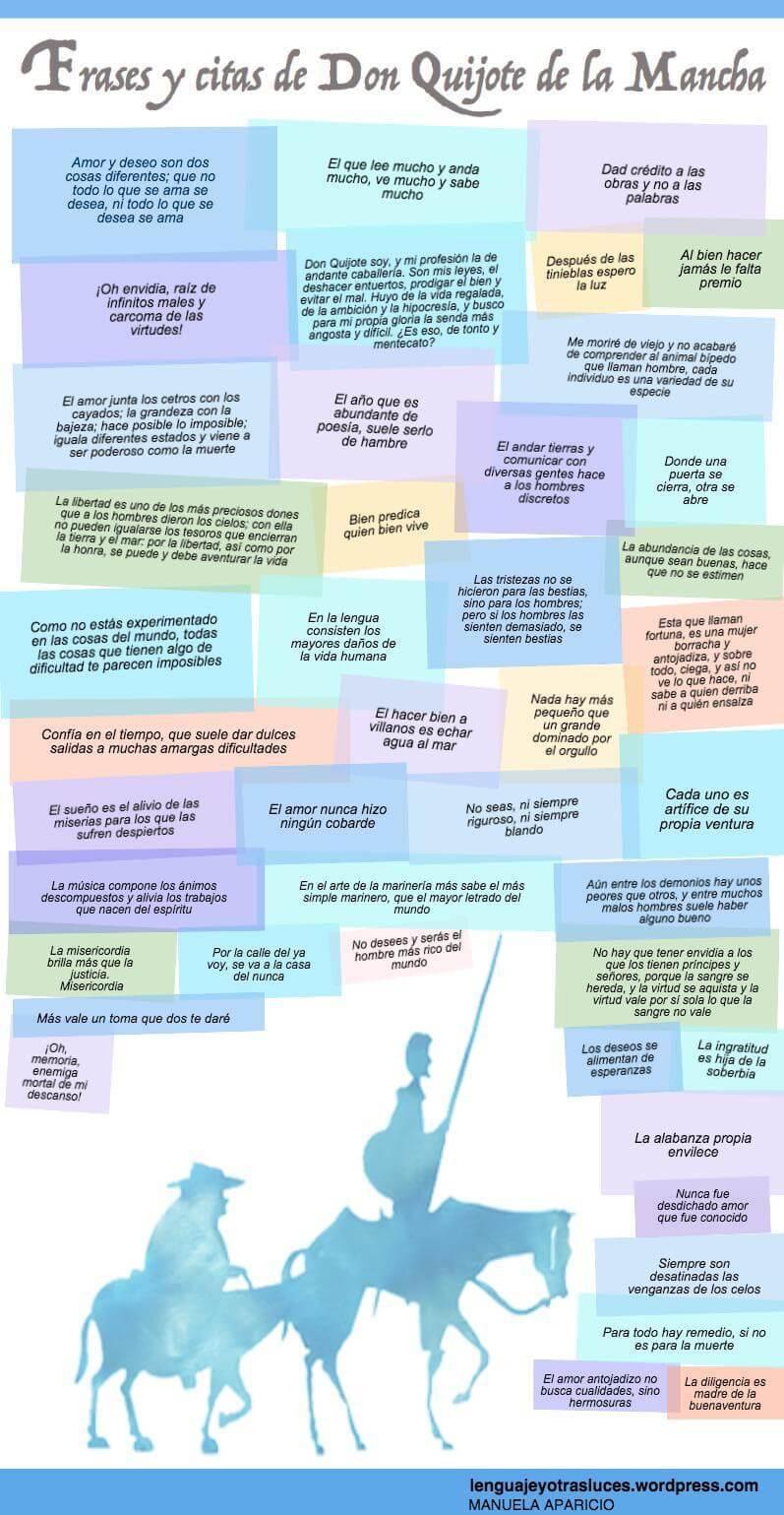 Infografía sobre Frases