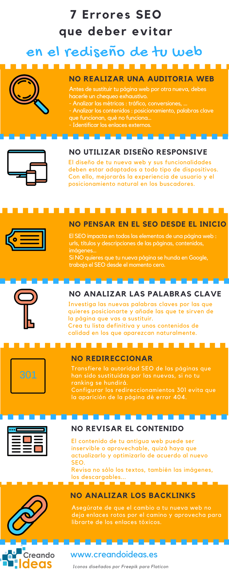 Infografía sobre Posicionamiento Web