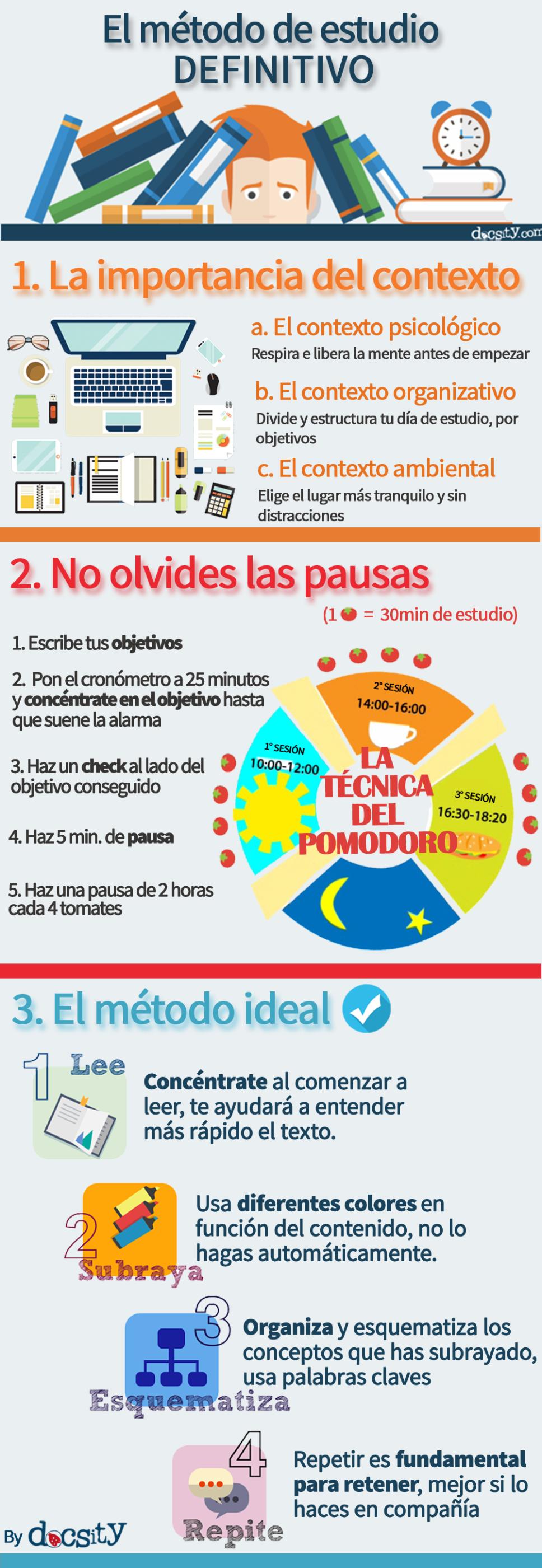 Infografía sobre Educación