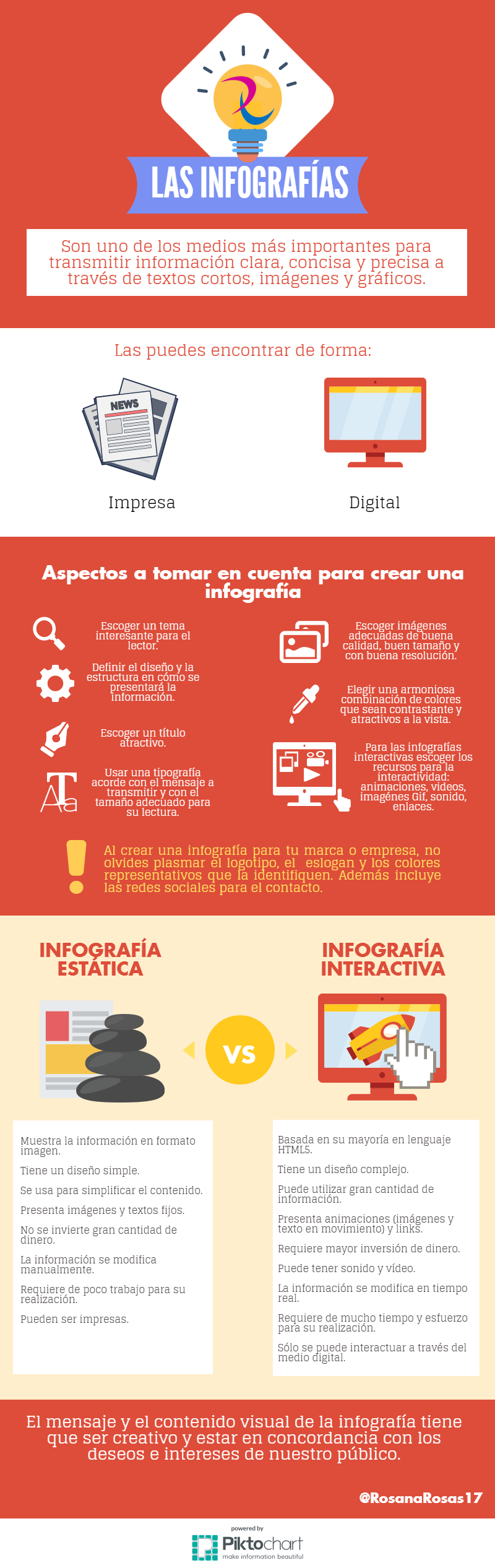 Infografía sobre Diseño