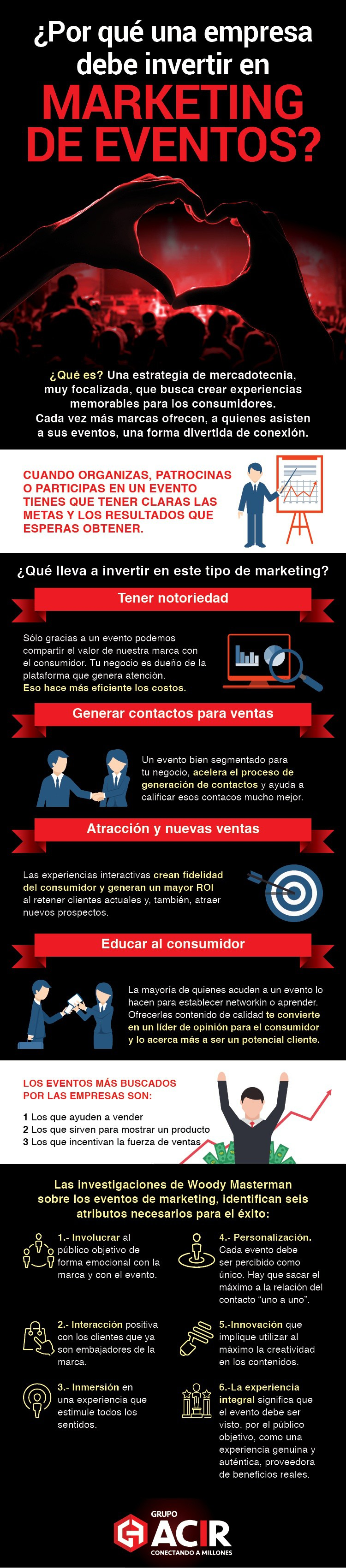 Infografía sobre Inbound Marketing