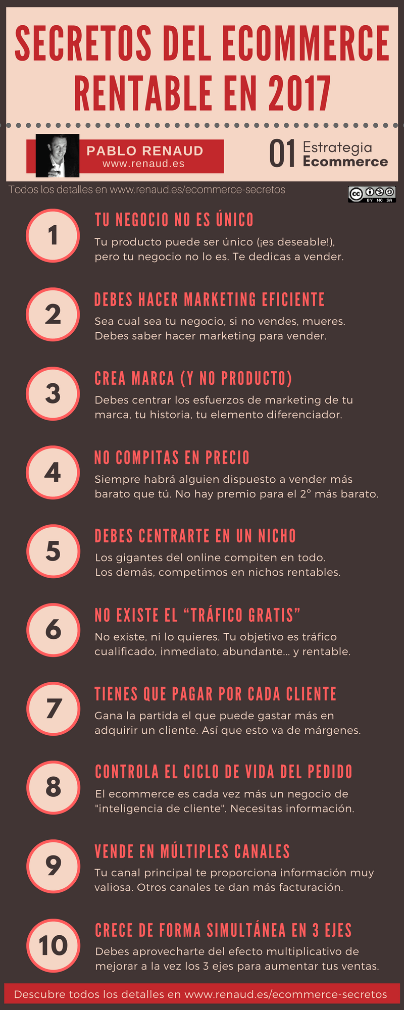 Infografía sobre Comercio Electrónico