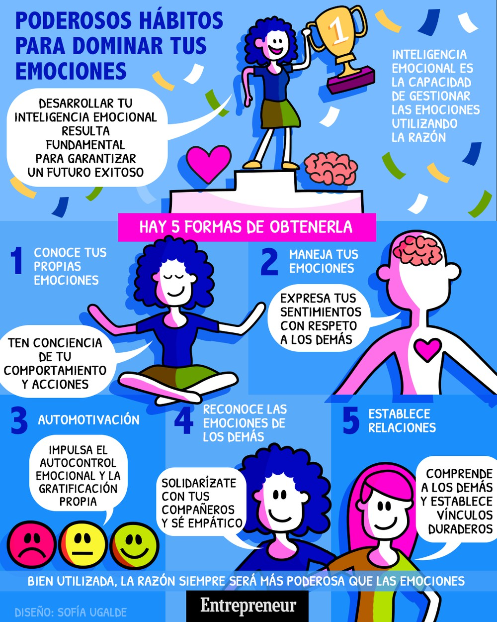 Infografía: Poderosos hábitos para dominar tus emociones