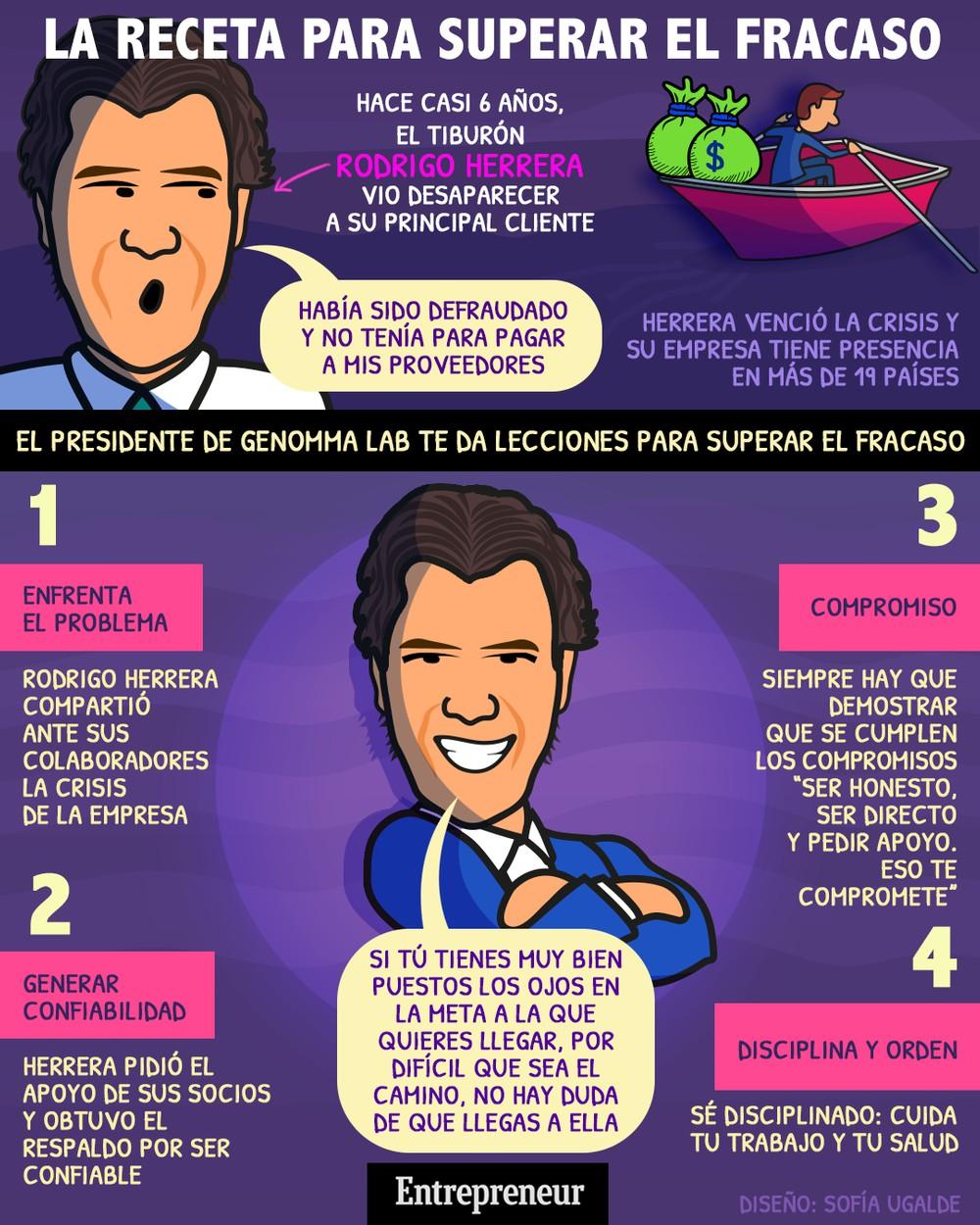 Infografía: La receta de Rodrigo Herrera para superar el fracaso