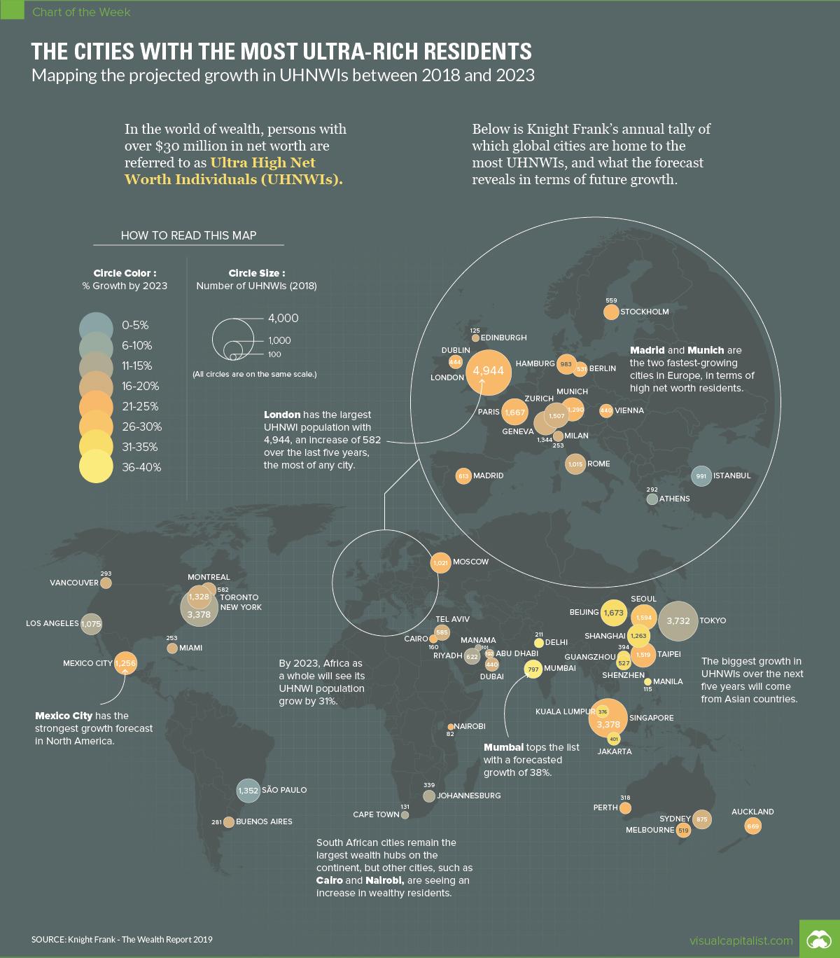 Las ciudades del mundo con más cantidad de multimillonarios