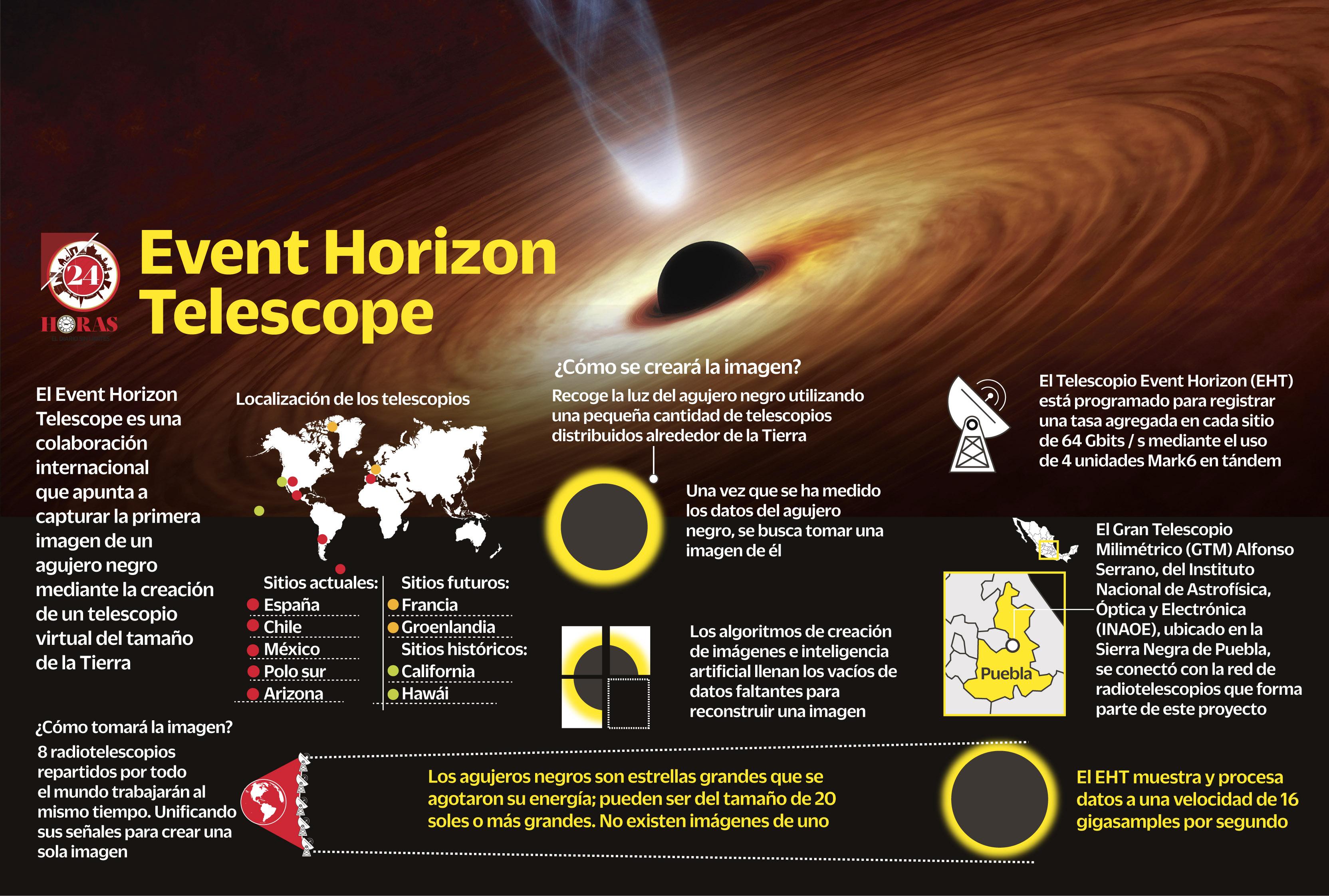 Hoyo negro; primera imagen real (+Infografía)